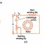 Split Phase Induction Motor