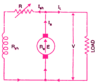 DC Shunt Generator Connection Diagram