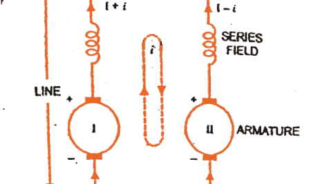 Parallel Operation of DC Series Generator