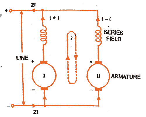 parallel operation of series dc generator
