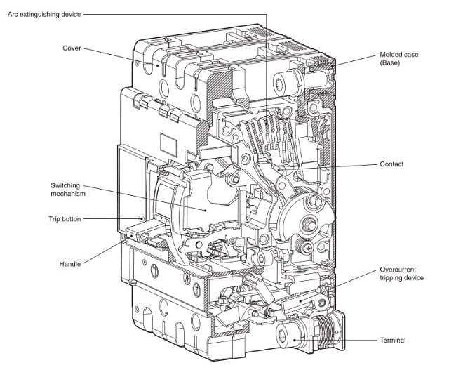 Moulded Case Circuit Breaker (MCCB) - Types and Working