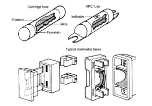 Electrical-Fuses-switchgear