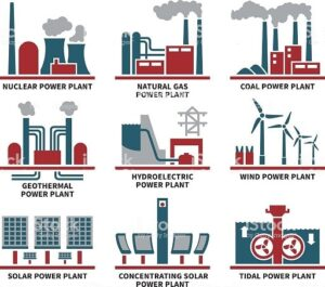 Types of Power plants