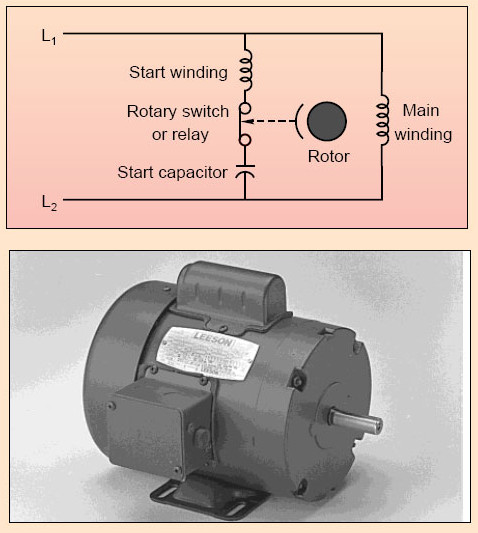 Capacitor-start-induction-run