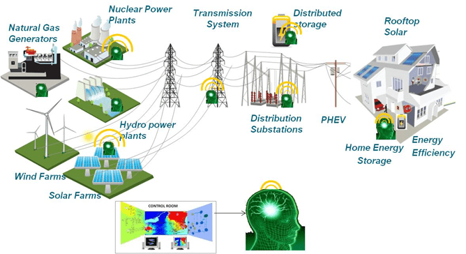 why we need power system protection