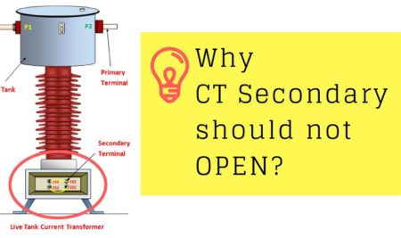 Why Current Transformer (CT) Seconday Should not be Open ?
