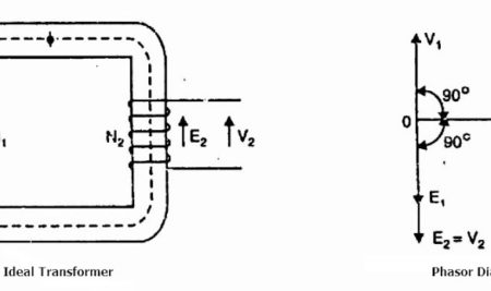 Ideal Transformer and Practical Transformer