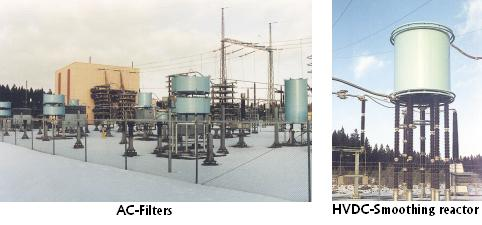 AC Filters and HVDC Smoothing Reactor