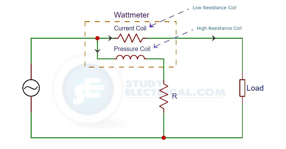 Wattmeter-connection-coils