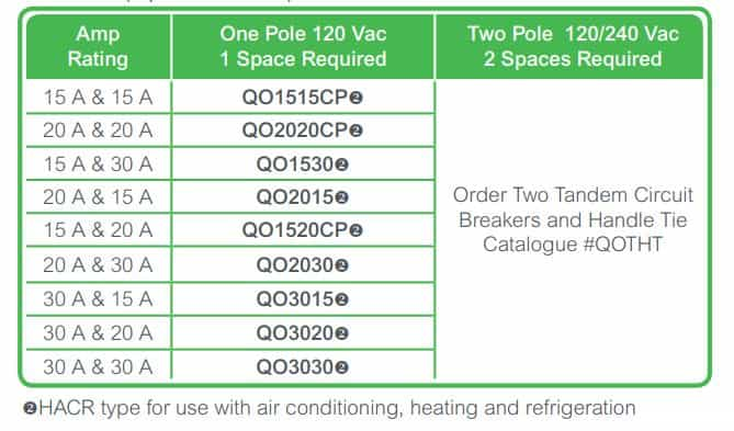 Tandem (Space Saver) Circuit Breakers Selection - 10,000 AIR