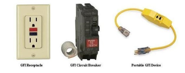 Types of GFCI devices