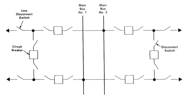 Folded Breaker and One-Half substation bus configuration