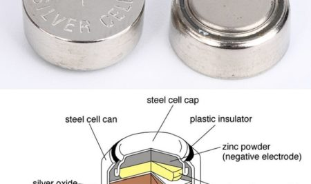 Miniature cells and Batteries – Silver Oxide, Mercury and Lithium Cells