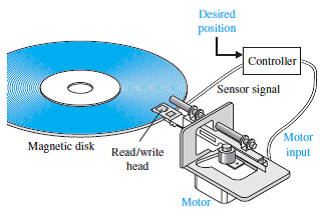 disk drive control