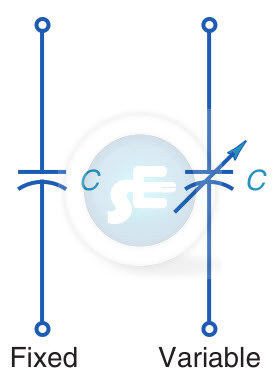 Fixed and Variable Capacitor symbol