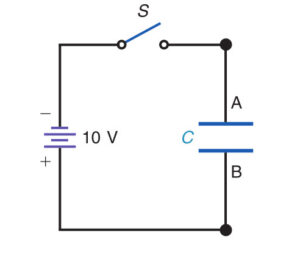 Capacitor without any charge