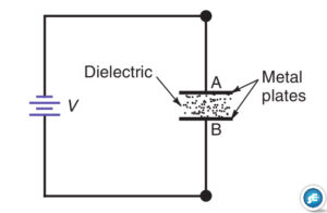how charge stored in a capacitor