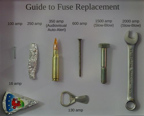 Guide on Fuse Replacement