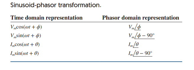 Sinusoids and Phasors Transformation