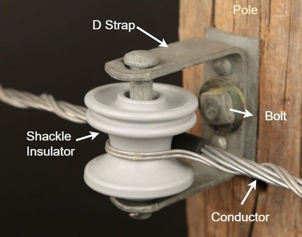 Shackle Insulator Parts